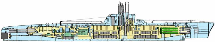 Drawing of the interior of a Soviet Zulu class submarine