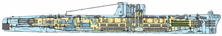 Drawing with the interior of a Soviet Foxtrot class submarine